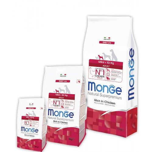 Monge Mini Adult - корм Монже для взрослых собак мелких пород