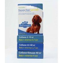 Centrovet Rexolin - капли от блох и клещей Центровет Рексолин плюс для собак