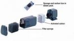 Resun Magi-1000B - фильтрующий материал для фильтра Ресан (27608)